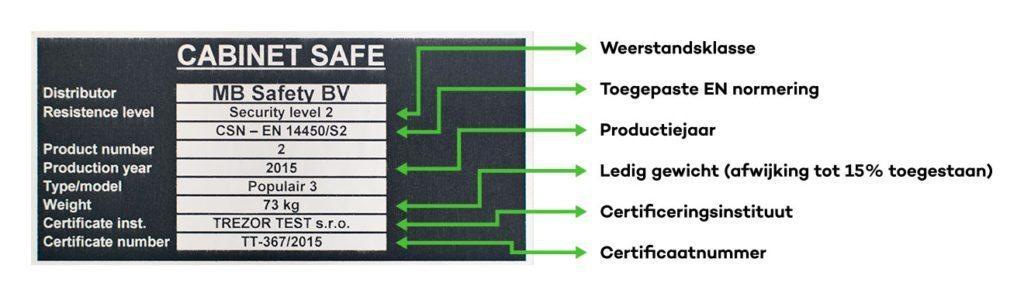EN label